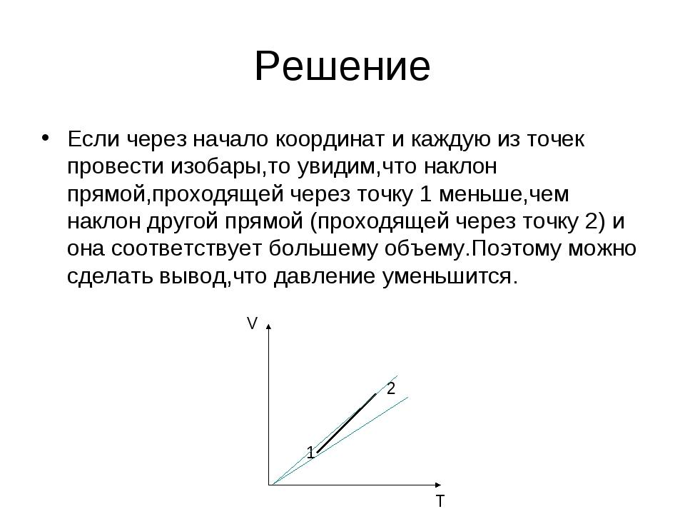 Решение Если через начало координат и каждую из точек провести изобары,то уви...