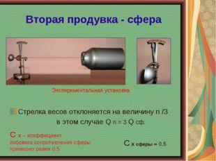 Вторая продувка - сфера Стрелка весов отклоняется на величину n /3 в этом слу