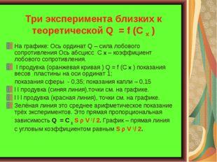 На графике: Ось ординат Q – сила лобового сопротивления Ось абсцисс С х – коэ