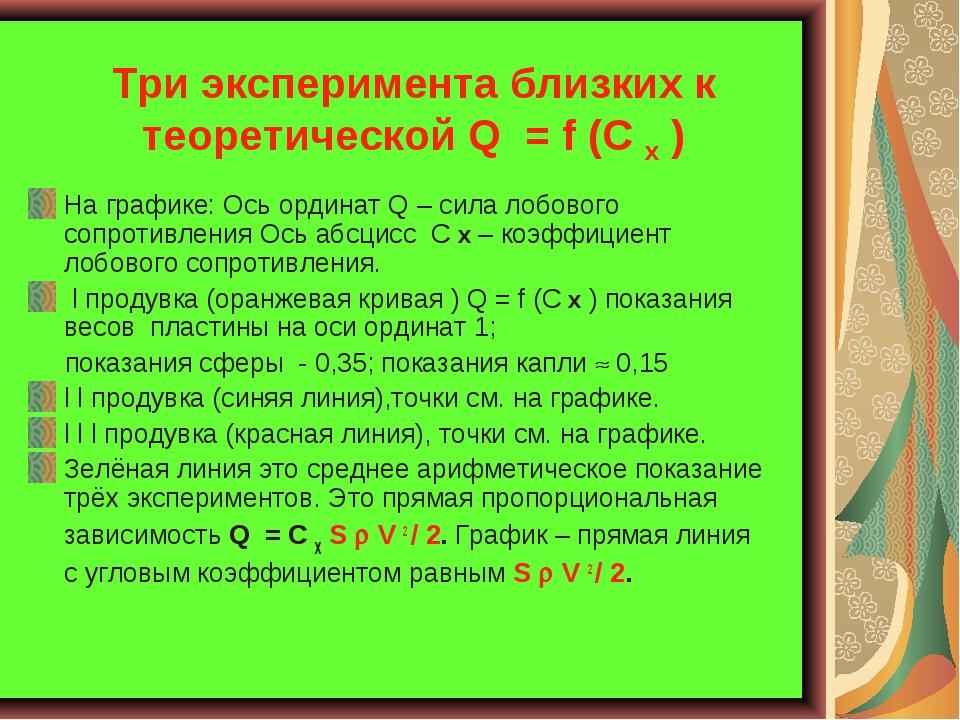 На графике: Ось ординат Q – сила лобового сопротивления Ось абсцисс С х – коэ...