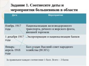 Задание 1. Соотнесите даты и мероприятия большевиков в области экономики За п