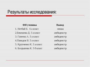 Результаты исследования: ФИ ученикаВывод 1. Нетбай Е. 6 а класслевша 2.Бек