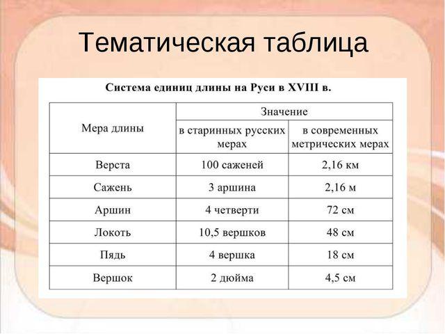 Тематическая таблица