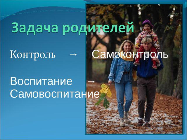 Контроль → Самоконтроль Воспитание → Самовоспитание