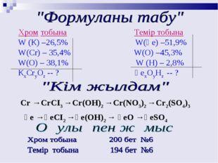 Хром тобына Темір тобына W (К) –26,5% W(Ғе) –51,9% W(Cr) – 35,4% W(О) –45,3%