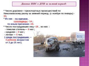 Данные ППС о ДТП за зимний период: * Число дорожно—транспортных происшествий