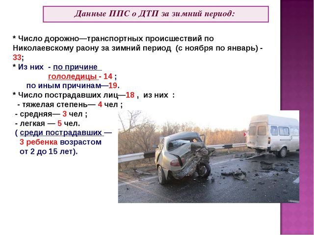 Данные ППС о ДТП за зимний период: * Число дорожно—транспортных происшествий...