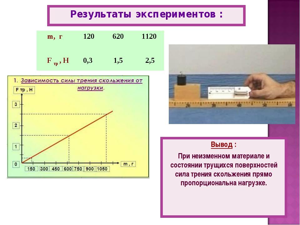 Результаты экспериментов : Вывод : При неизменном материале и состоянии трущи...
