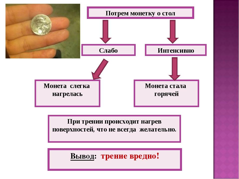 Потрем монетку о стол Слабо Интенсивно Монета слегка нагрелась Монета стала г...