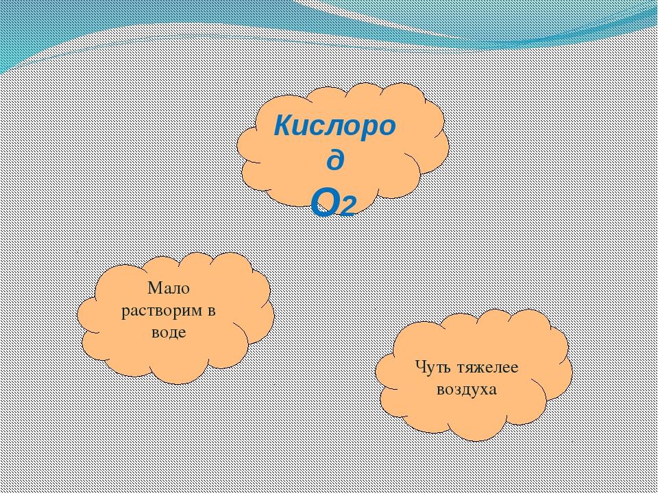 Кислород О2 Чуть тяжелее воздуха Мало растворим в воде