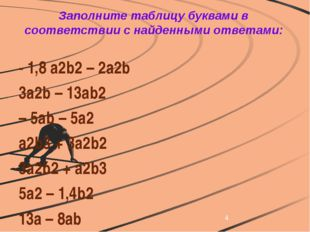 Заполните таблицу буквами в соответствии с найденными ответами: - 1,8 a2b2–