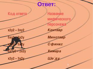 Ответ: Код ответа Название мифического персонажа x2y2–3xy2 Кентавр 5xy2–2x2y
