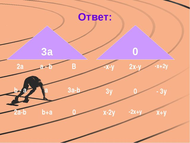 Ответ: 3a 0 2a a - b B b - a a 3a-b 2a-b b+a 0 -x-y 2x-y -x+2y 3y 0 - 3y x-2...
