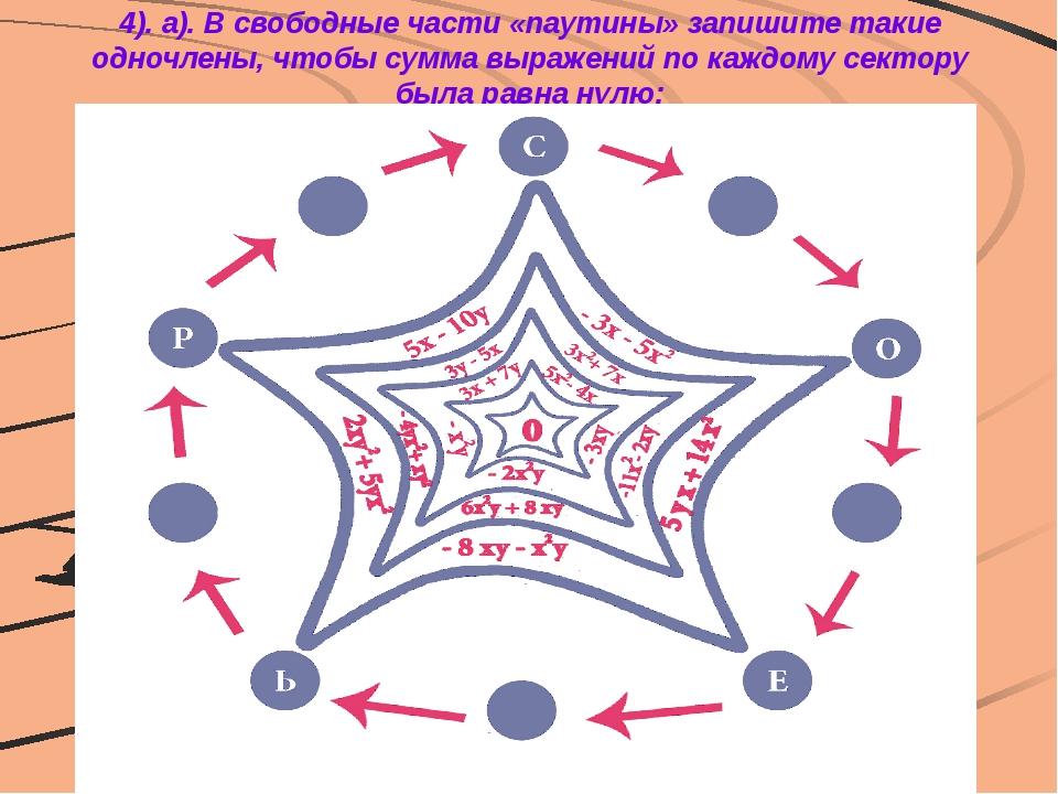 4). а). В свободные части «паутины» запишите такие одночлены, чтобы сумма вы...