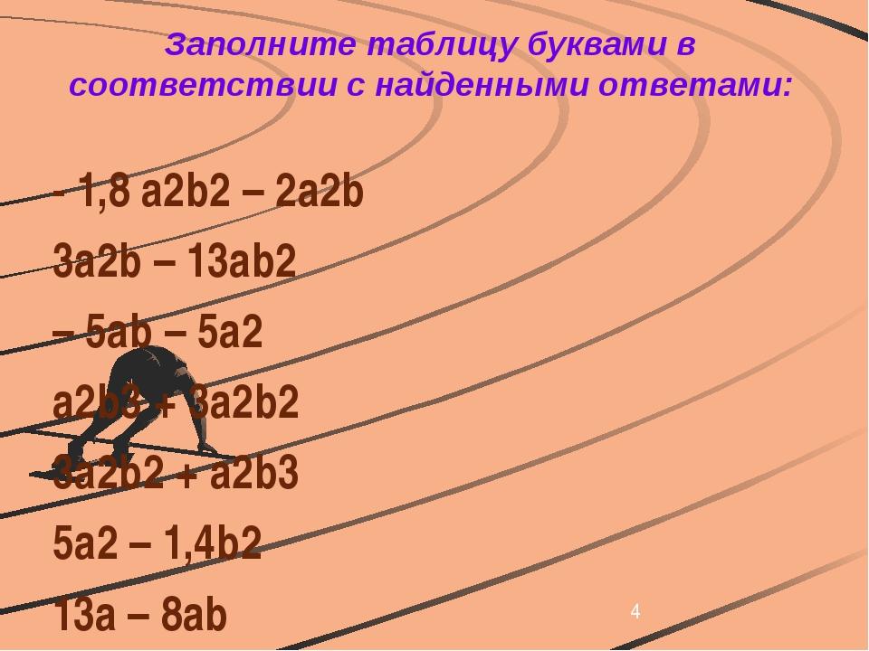 Заполните таблицу буквами в соответствии с найденными ответами: - 1,8 a2b2–...