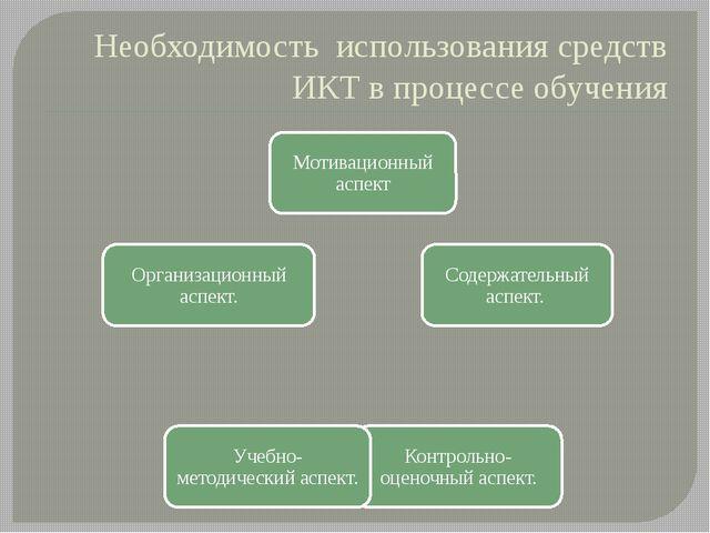 Необходимость использования средств ИКТ в процессе обучения