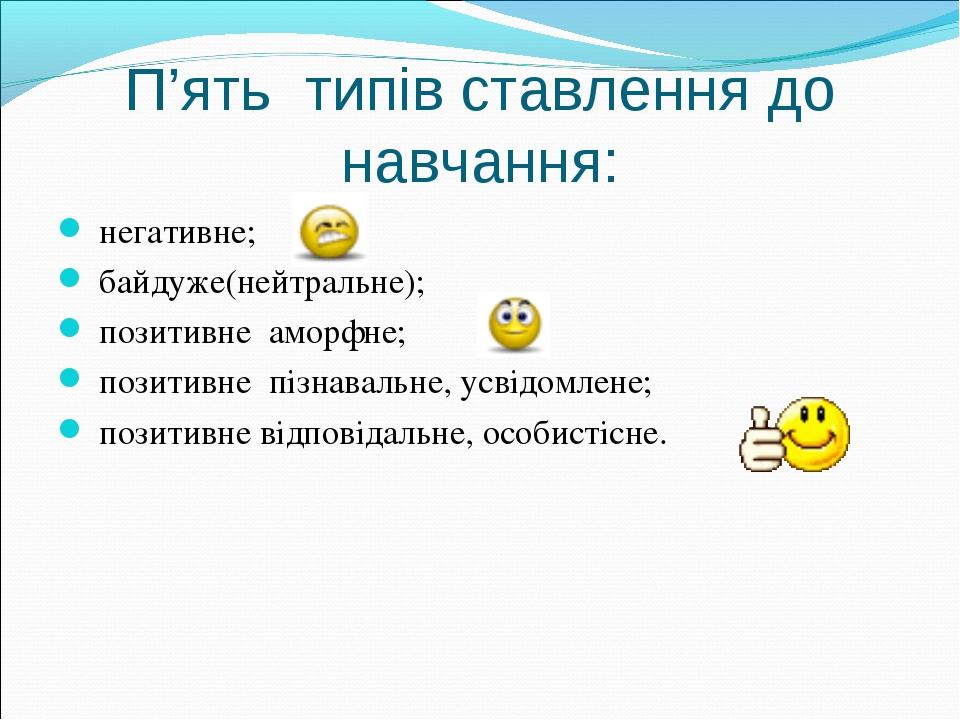 П'ять типів ставлення до навчання: негативне; байдуже(нейтральне); позитивне...