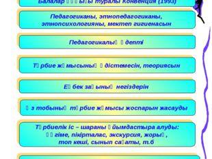 Қазақстан Республикасының «Білім туралы» Заңын Балалар құқығы туралы Конвенци