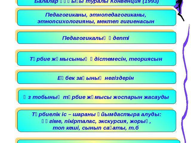 Қазақстан Республикасының «Білім туралы» Заңын Балалар құқығы туралы Конвенци...