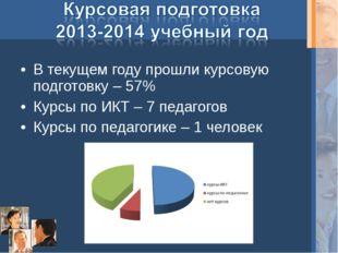 В текущем году прошли курсовую подготовку – 57% Курсы по ИКТ – 7 педагогов Ку