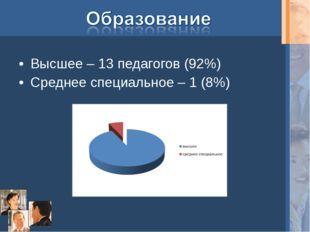 Высшее – 13 педагогов (92%) Среднее специальное – 1 (8%)