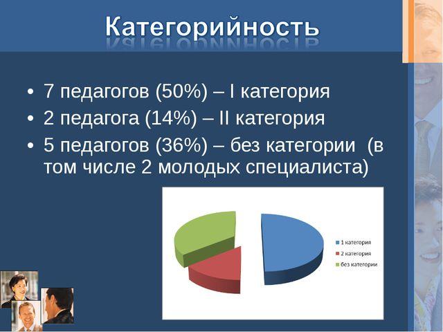 7 педагогов (50%) – I категория 2 педагога (14%) – II категория 5 педагогов (...
