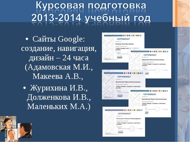 Сайты Google: создание, навигация, дизайн – 24 часа (Адамовская М.И., Макеева...