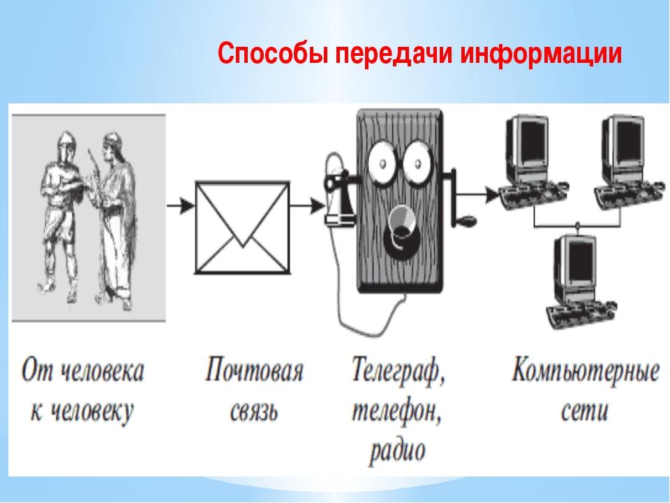 Способы передачи информации