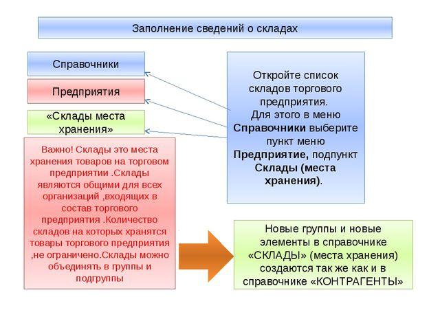 Заполнение сведений о складах Справочники Предприятия «Склады места хранения»...