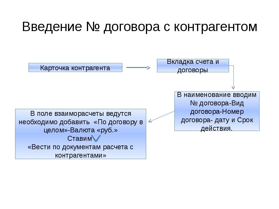 Введение № договора с контрагентом Карточка контрагента Вкладка счета и догов...