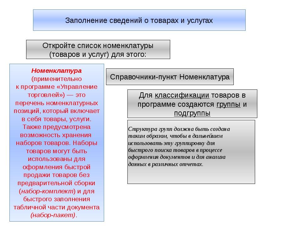 Заполнение сведений о товарах и услугах Откройте список номенклатуры (товаров...