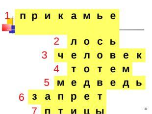 Самарина С.Н. * прикамье 2лось 3человек 4тотем