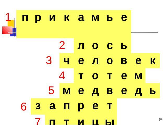Самарина С.Н. * прикамье 2лось 3человек 4тотем...