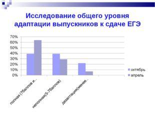 Исследование общего уровня адаптации выпускников к сдаче ЕГЭ