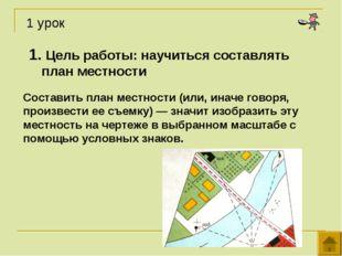 1. Цель работы: научиться составлять план местности Составить план местности