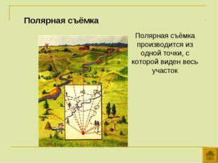 Полярная съёмка Полярная съёмка производится из одной точки, с которой виден