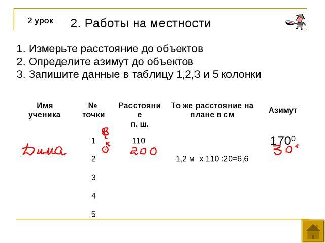 2. Работы на местности 2 урок Измерьте расстояние до объектов Определите азим...