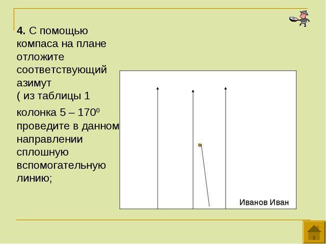 4. С помощью компаса на плане отложите соответствующий азимут ( из таблицы 1...