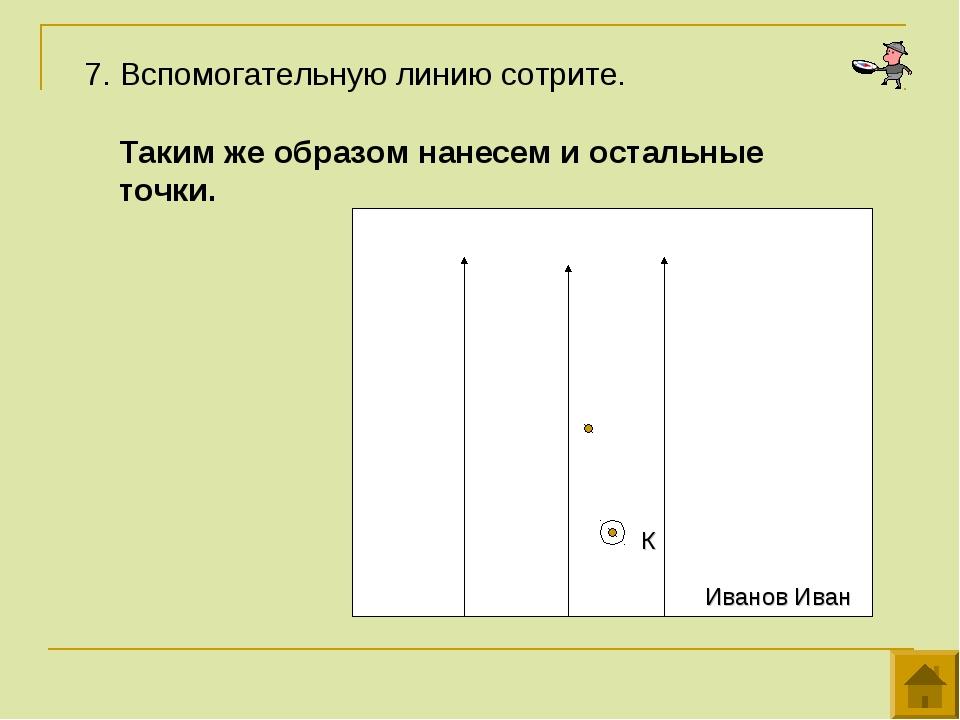 7. Вспомогательную линию сотрите. Иванов Иван К Таким же образом нанесем и о...