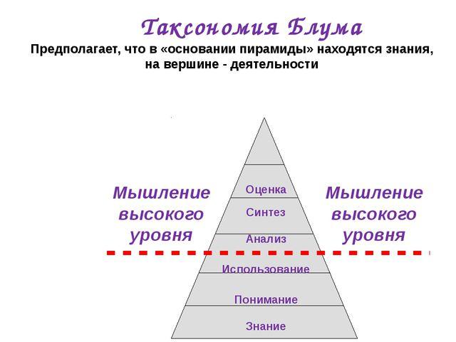 Таксономия Блума Предполагает, что в «основании пирамиды» находятся знания, н...