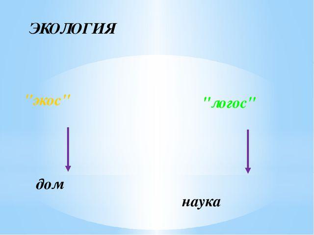 """ЭКОЛОГИЯ """"экос"""" дом """"логос"""" наука"""
