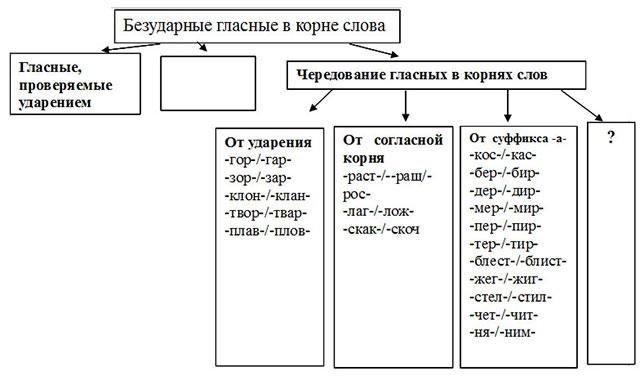 http://ped-kopilka.ru/images/4(244).jpg