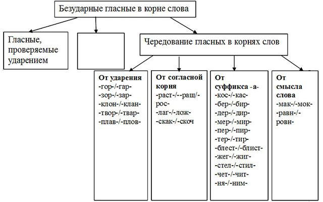 http://ped-kopilka.ru/images/5(246).jpg