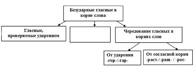 http://ped-kopilka.ru/images/3(252).jpg