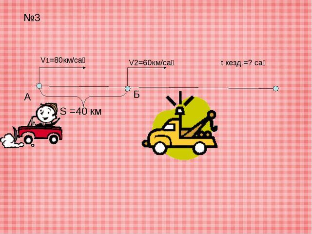 №3 А Б S =40 км V1=80км/сағ V2=60км/сағ t кезд.=? сағ