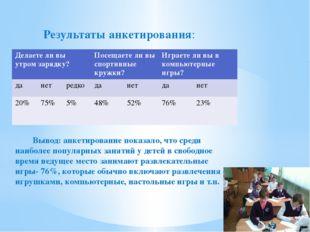 Вывод: анкетирование показало, что среди наиболее популярных занятий у детей
