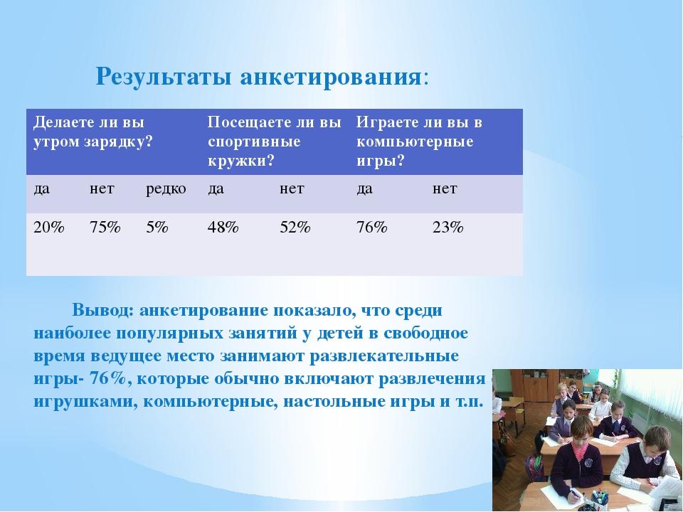 Вывод: анкетирование показало, что среди наиболее популярных занятий у детей...