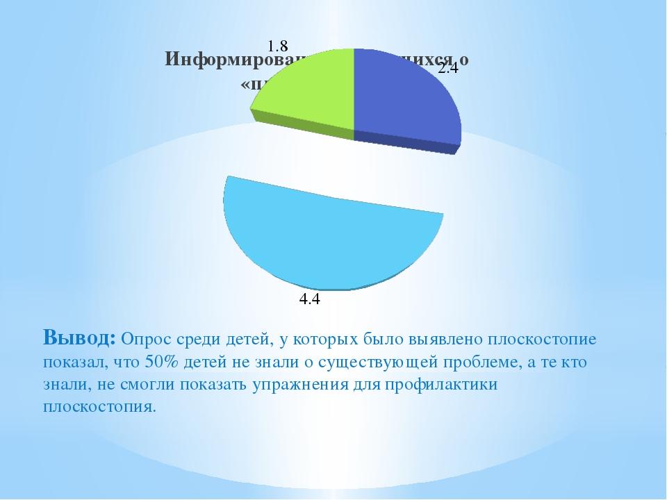 Вывод: Опрос среди детей, у которых было выявлено плоскостопие показал, что 5...