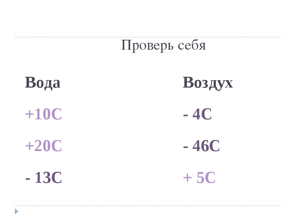 Проверь себя Вода Воздух +10С- 4С +20С- 46С - 13С+ 5С