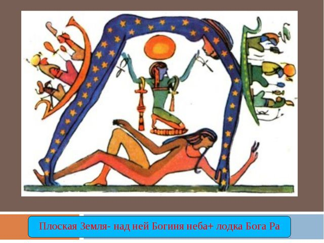 Плоская Земля- над ней Богиня неба+ лодка Бога Ра